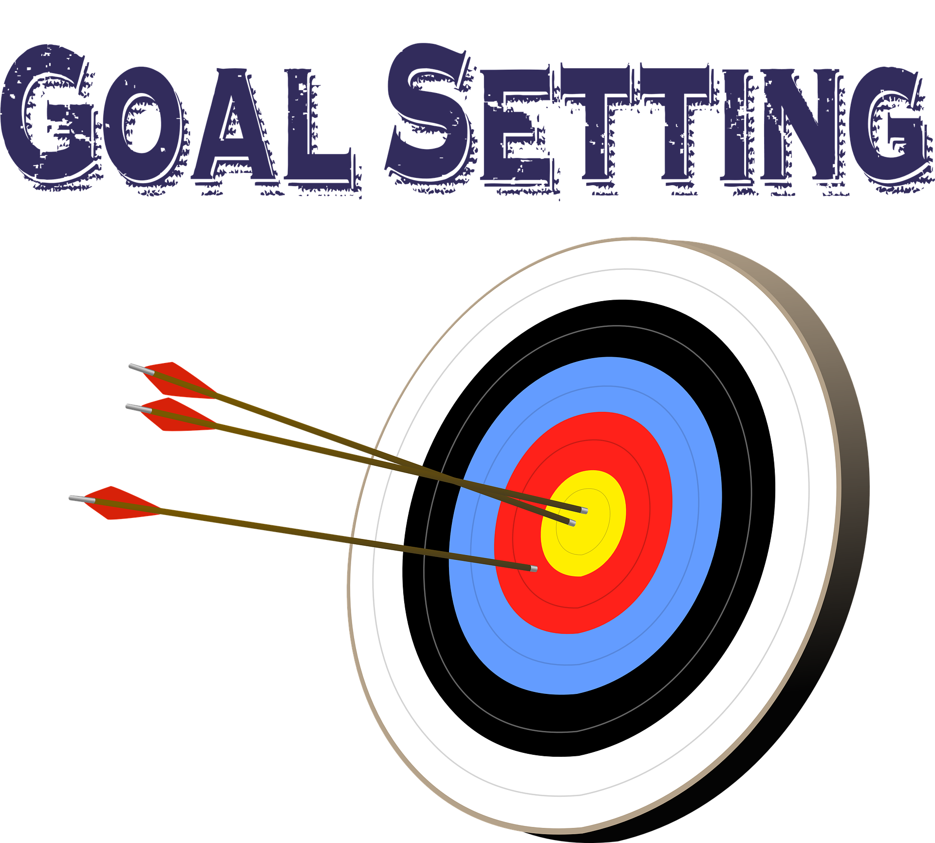 Considerations for Goal Setting